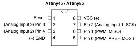 Shrinking Arduino Projects using an ATTiny85 | rastating